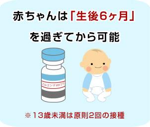 赤ちゃんや子供のインフルエンザ予防接種